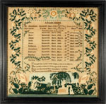 needlework sampler from Huber by Bancroft of MA